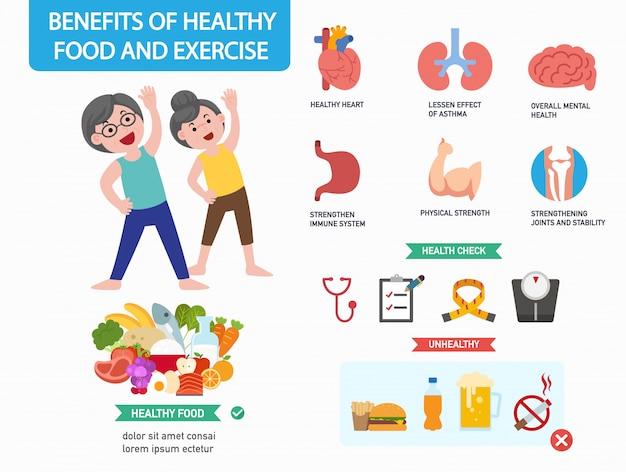 Benefícios de alimentos saudáveis e infográficos de exercícios