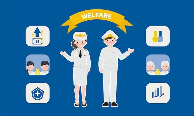 Benefícios de bem-estar do governo tailandês. infográfico personagem tailandês siam bangkok democracia.