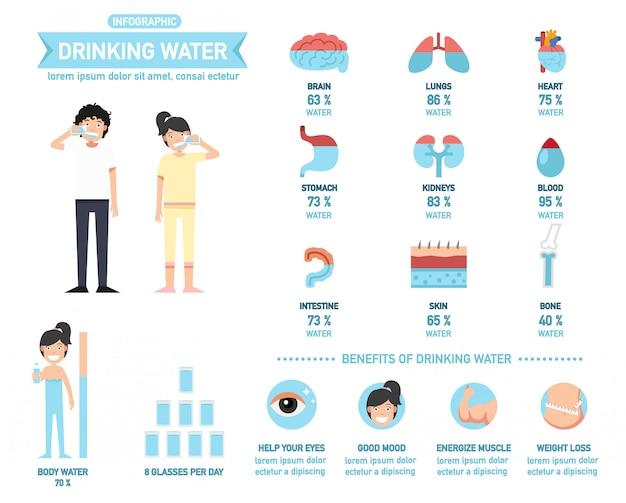 Benefícios de infográficos de água potável para água corporal, vetor