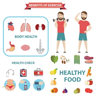 Benefícios de infográficos de exercício.