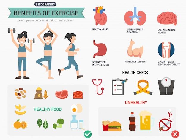 Benefícios de infográficos de exercício