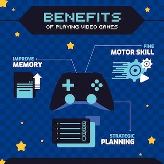 Benefícios de jogar videogame infográfico