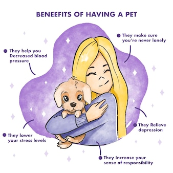 Benefícios de viver com infográfico de animais de estimação