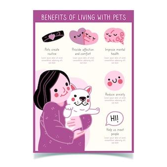 Benefícios de viver com um animal de estimação