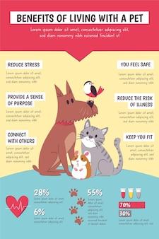 Benefícios de viver com um infográfico de animais de estimação