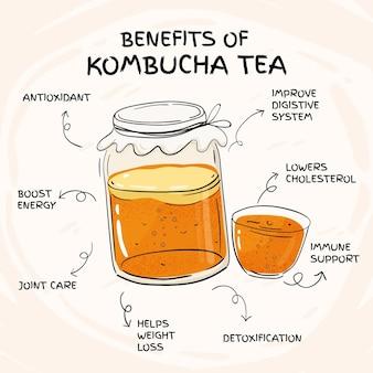 Benefícios do chá de kombuchá