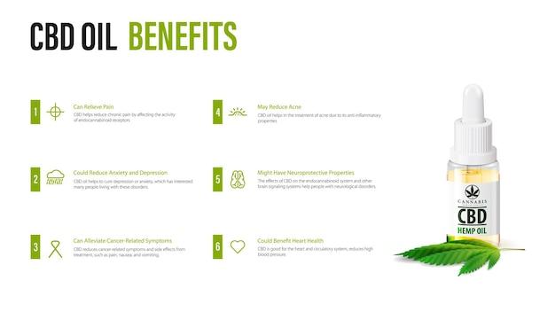 Benefícios do uso de óleo cbd, design de pôster branco com infográfico e garrafa de vidro de óleo cbd