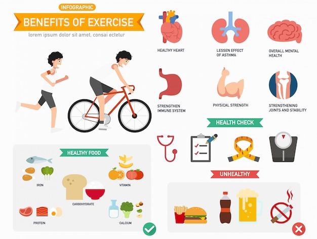 Benefícios dos exercícios infográficos. vetor