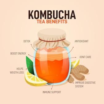 Benefícios e ingredientes do chá de kombuchá