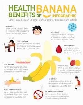 Benefícios para a saúde de banana infográficos. ilustração.