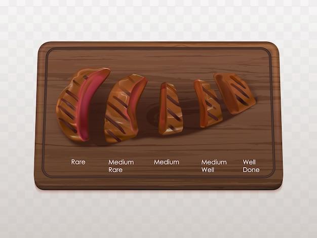 Bife de carne assados tipos, estágios