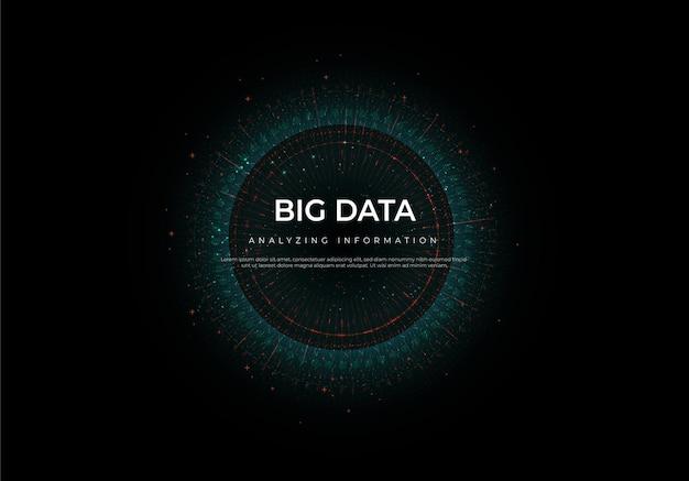 Big data de tecnologias futuras, resumo gerado por computador