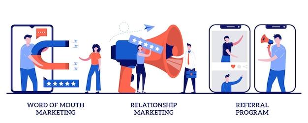 Boca a boca, marketing de relacionamento, conceito de programa de referência com pessoas minúsculas