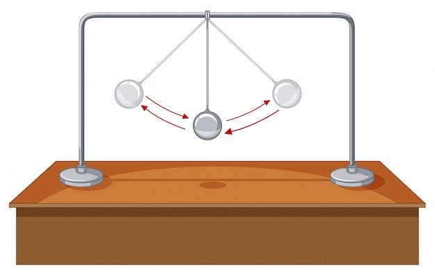 Bola de gravidade balançando na mesa