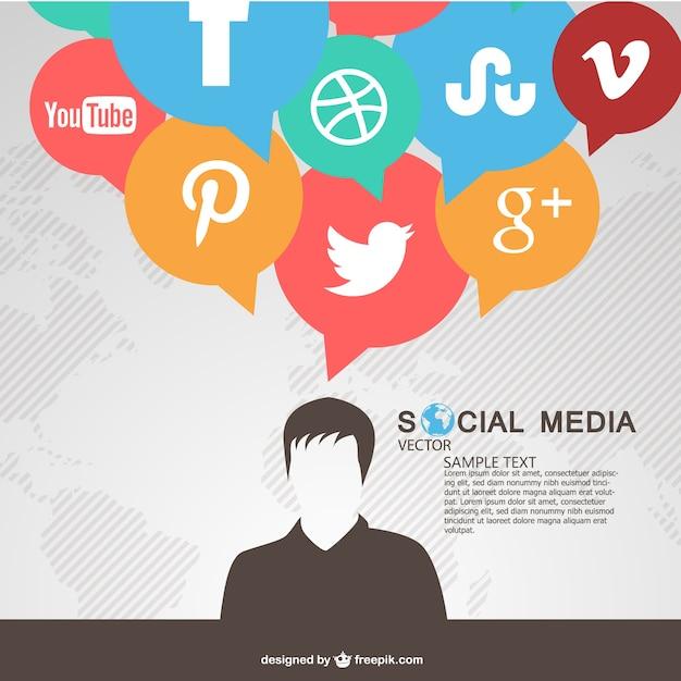 Bolhas de comunicação social media