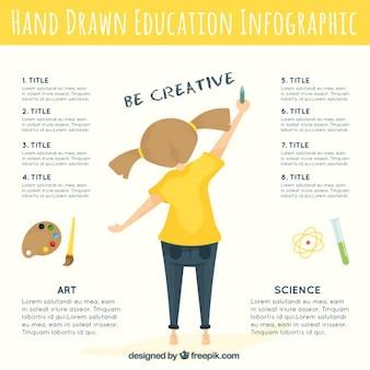 Bonito infográfico para aprender sobre o sistema de ensino