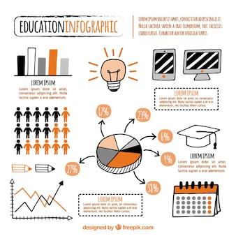 Bonito infográfico sobre a educação, desenhado mão
