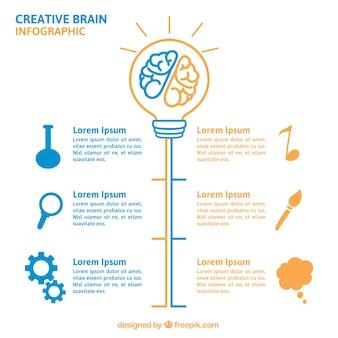Brown e modelo de infográfico cérebro azul
