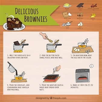 Brownies deliciosos receita