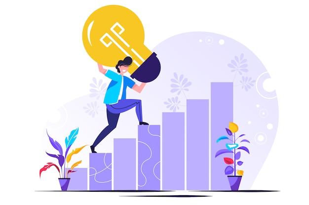 Busca de soluções, pensamento acessível, crescimento na carreira