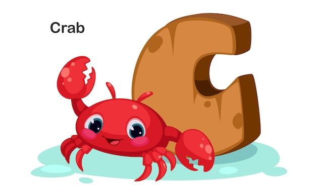 C para o caranguejo