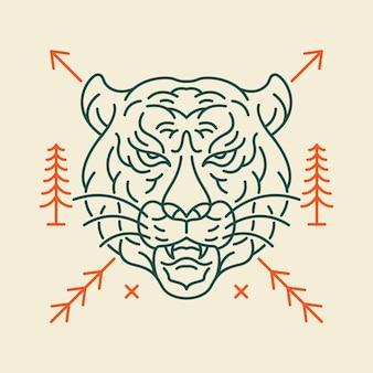 Cabeça de tigre selvagem