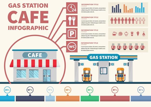 Café de infográficos no vetor de posto de gasolina