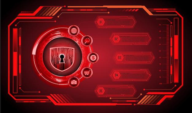Caixa de texto hud, internet vermelha das coisas, tecnologia cibernética, segurança