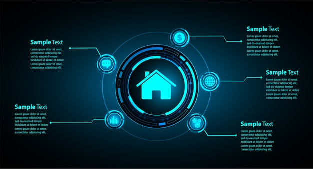 Caixa de texto, internet das coisas tecnologia cibernética, casa