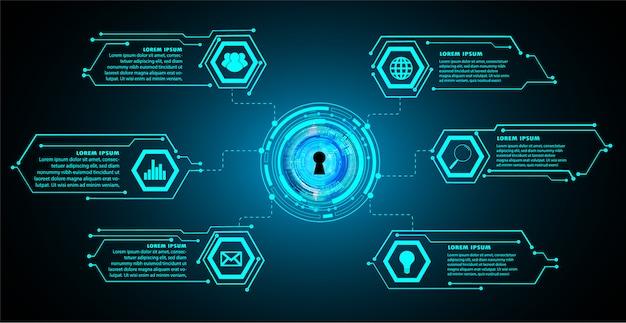 Caixa de texto, internet das coisas tecnologia cibernética, segurança de cadeado fechado