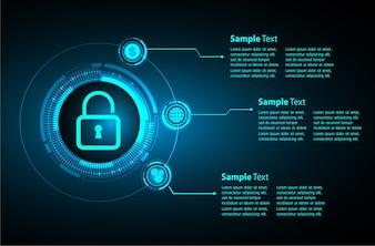 Caixa de texto internet das coisas tecnologia cibernética, segurança