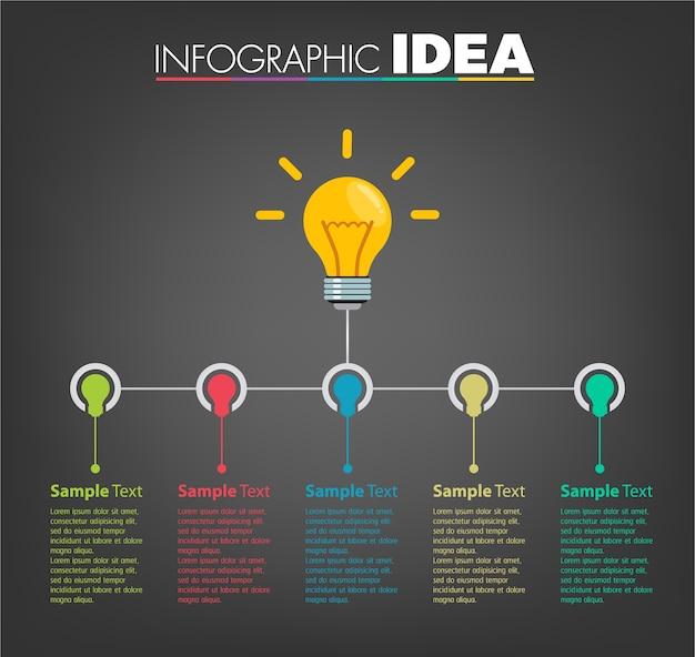 Caixa de texto modelo de idéia de lâmpada, banner infográfico