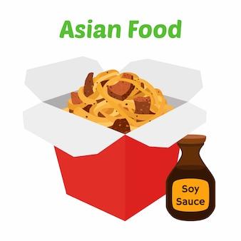 Caixa de wok