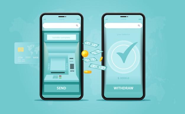 Caixa eletrônico e pagamento móvel, transferências de dinheiro, transações financeiras e serviços financeiros digitais.