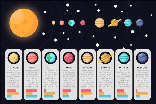 Caixas de informações e infográfico de planetas do sistema solar