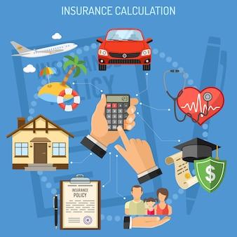 Cálculo dos serviços de seguros
