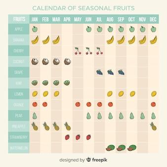 Calendário colorido de frutas e legumes sazonais