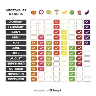 Calendário de índice de legumes e frutas sazonais