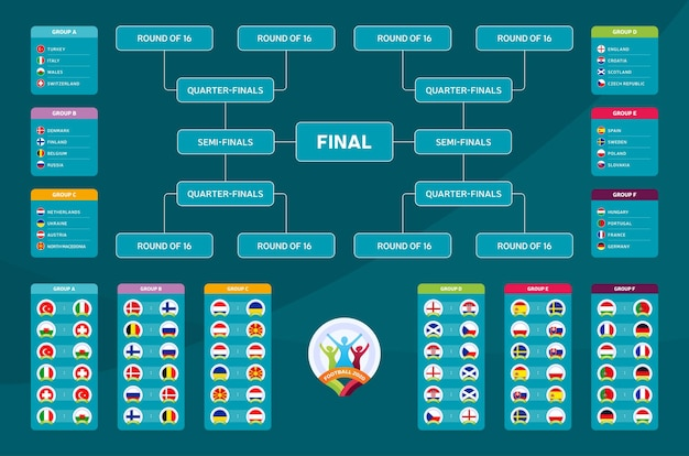 Calendário do jogo de futebol europeu 2020