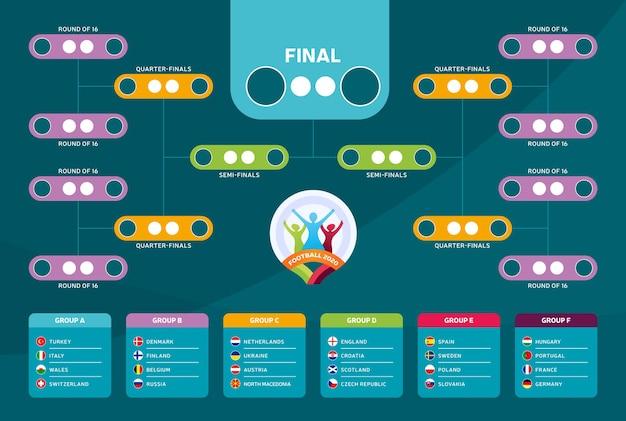 Calendário do jogo de futebol europeu 2021