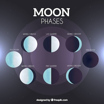 Calendário lunar no design plano