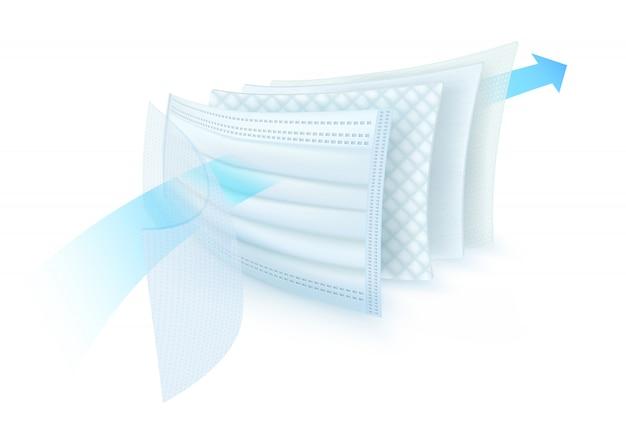 Camada protetora na máscara cirúrgica o filtro de várias camadas evita efetivamente o vírus.