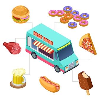 Caminhão de fast-food com elementos de hambúrguer, donuts, cerveja e churrasco