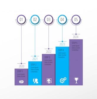 Caminho de jornada da empresa. infográfico com etapas. desenvolvimento do caminho de negócios