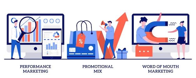 Campanha de publicidade de desempenho, mix promocional, conceito de marketing boca a boca