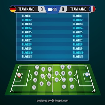 Campo de futebol com placar com jogadores diferentes