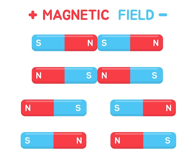 Campo magnético. ímã de ânodo e cátodo que se atraem.
