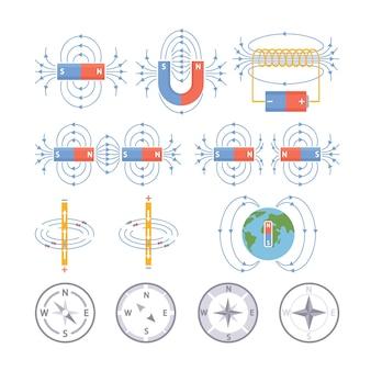 Campos magnéticos da terra e bússola, diagrama de cargas elétricas, pólo físico, linhas magnéticas elétricas, ferramenta de navegação