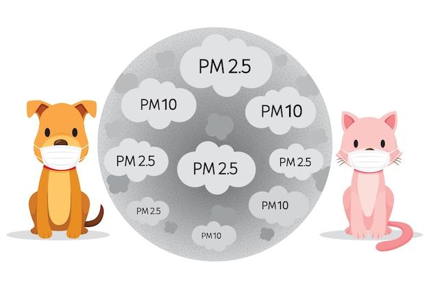 Cão e gato usando máscara contra poluição do ar para proteger a poeira, fumaça, poluição atmosférica