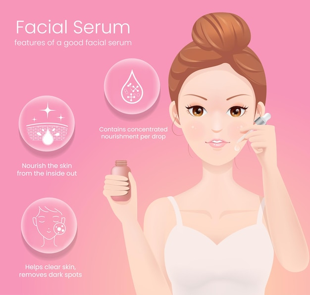 Características de um bom soro facial